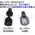 GFX09BDW
